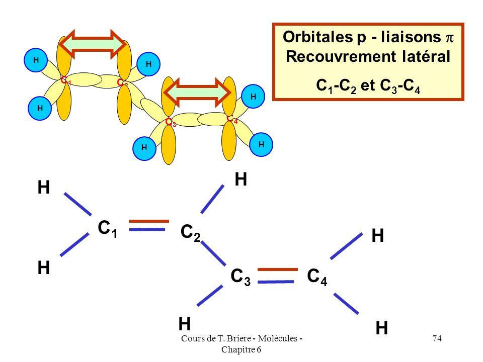 Orbitales p - liaisons p Recouvrement latéral