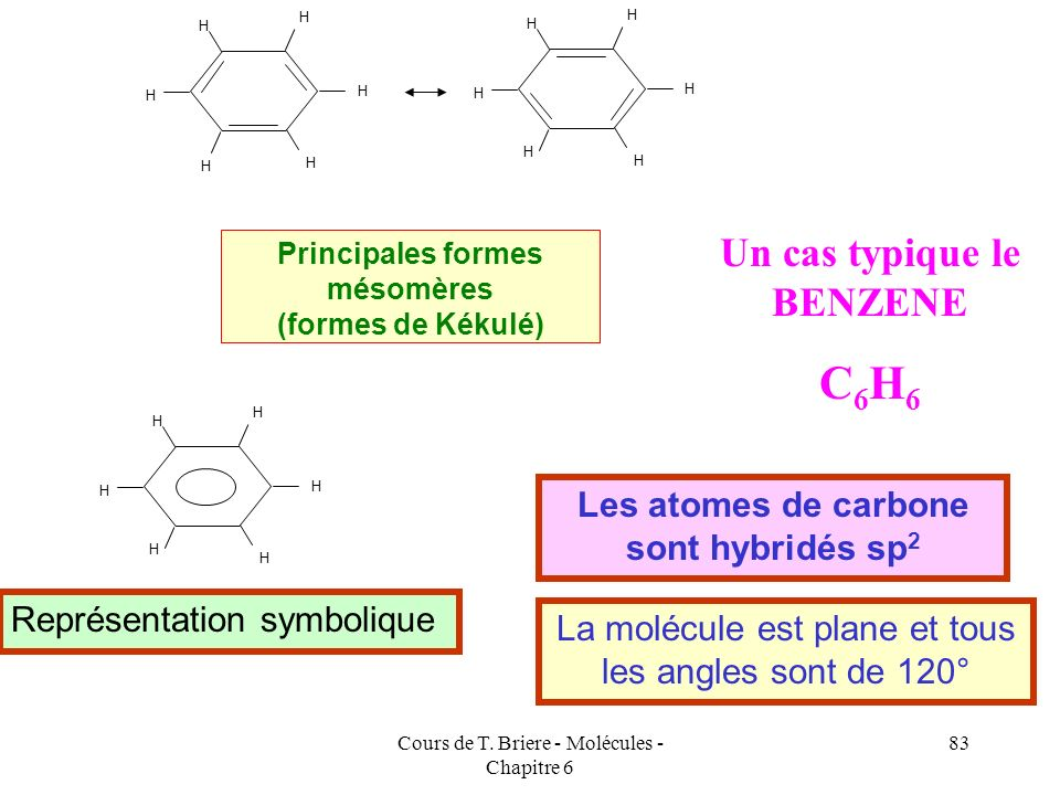C6H6 Un cas typique le BENZENE Les atomes de carbone sont hybridés sp2