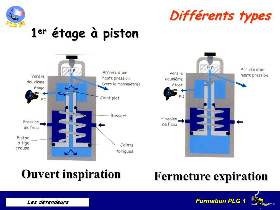 Différents types 1er étage à piston Ouvert inspiration Fermeture expiration