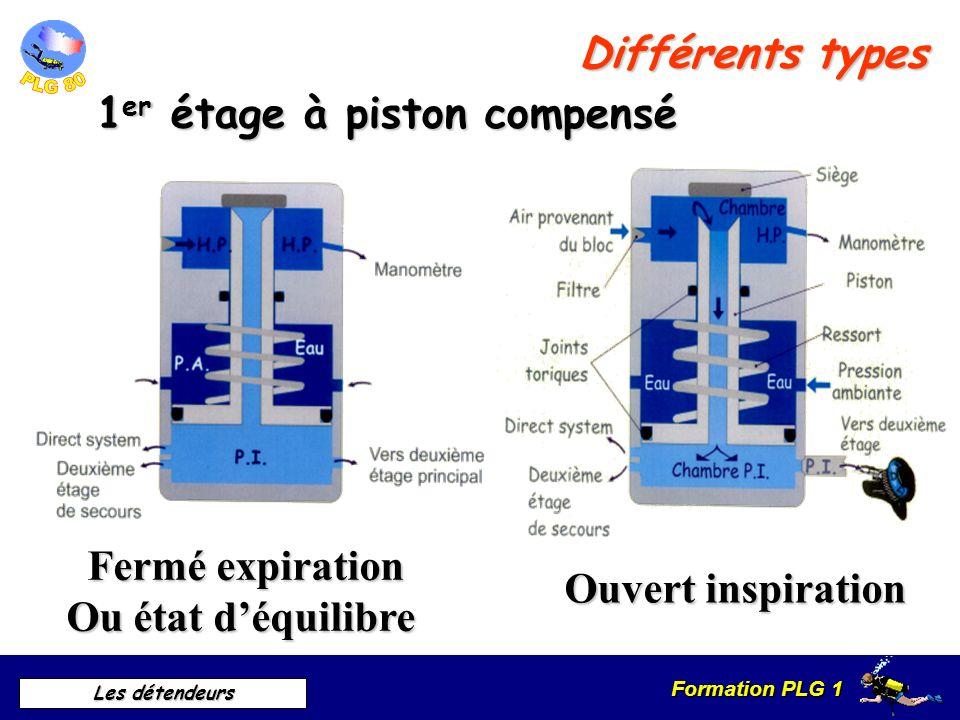 Différents types 1er étage à piston compensé. Fermé expiration.