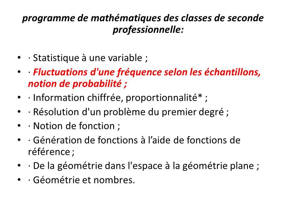 programme de mathématiques des classes de seconde professionnelle: