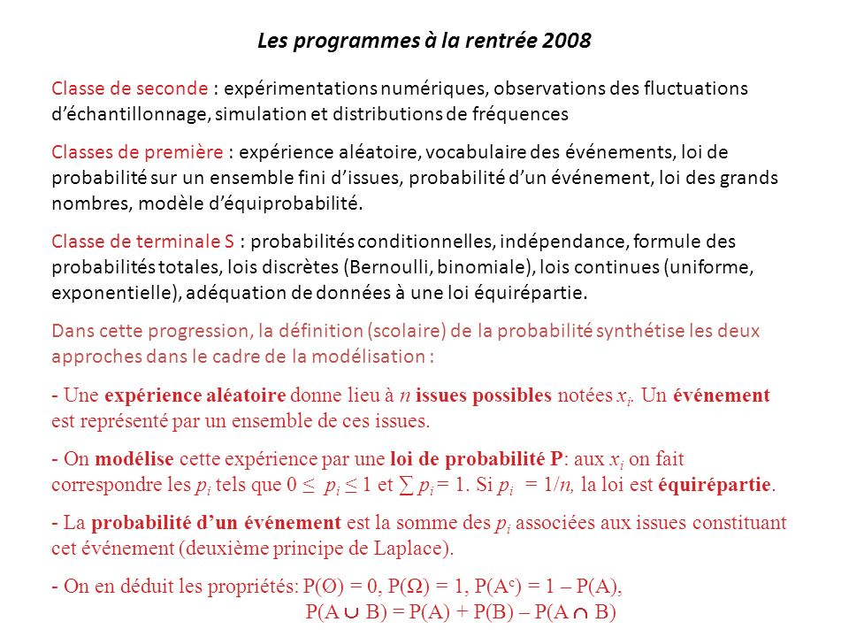 Les programmes à la rentrée 2008