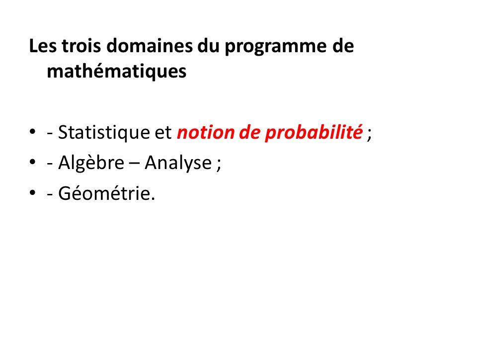 Les trois domaines du programme de mathématiques