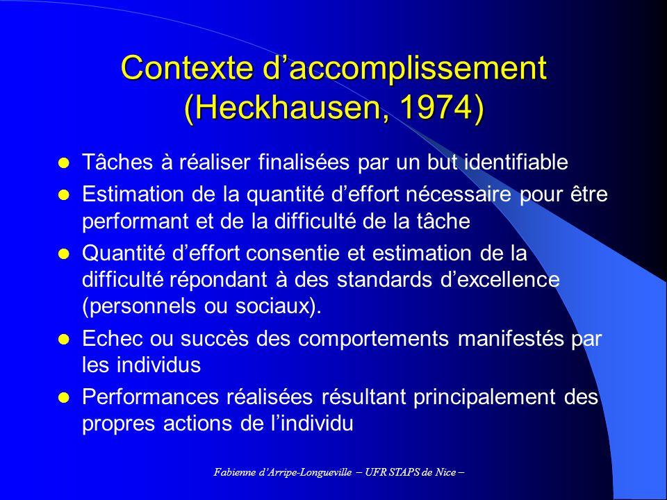 Contexte d'accomplissement (Heckhausen, 1974)