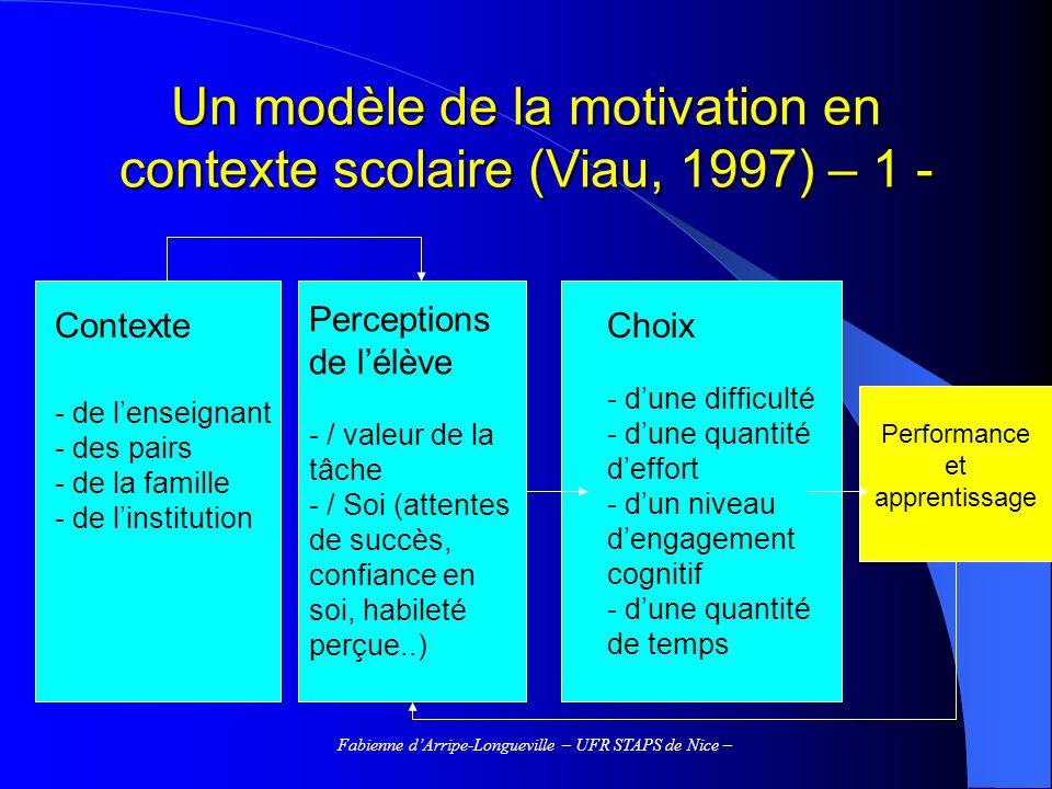 Un modèle de la motivation en contexte scolaire (Viau, 1997) – 1 -