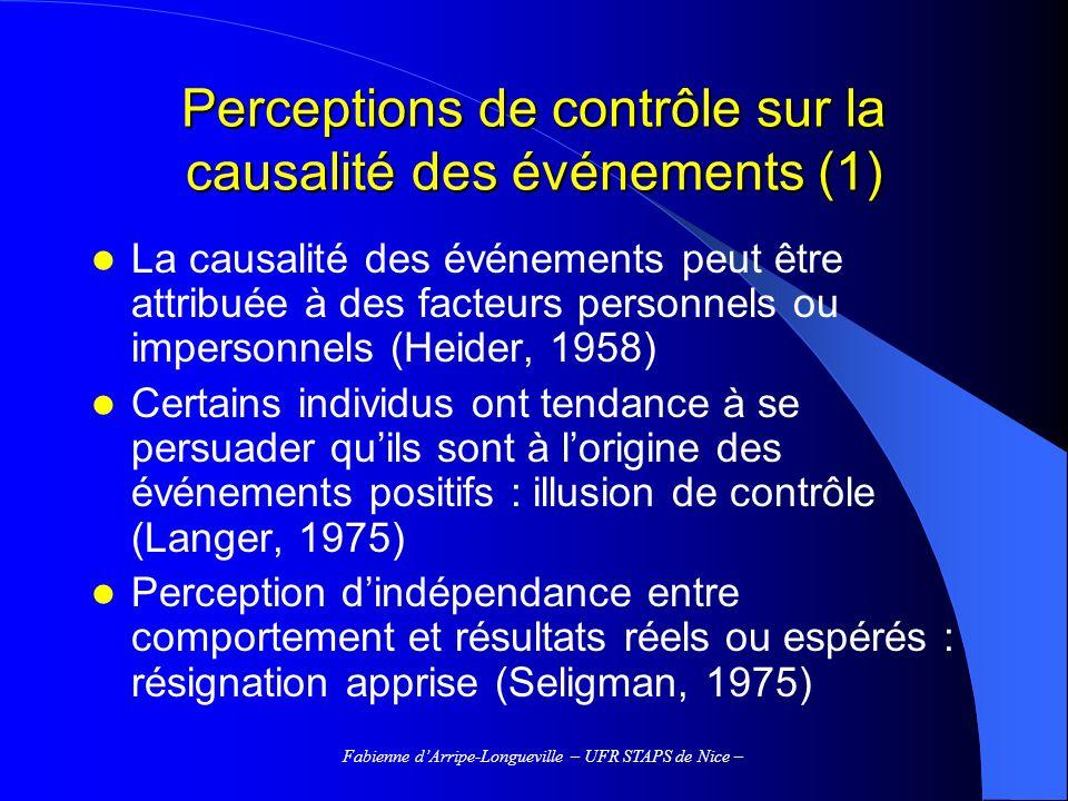Perceptions de contrôle sur la causalité des événements (1)