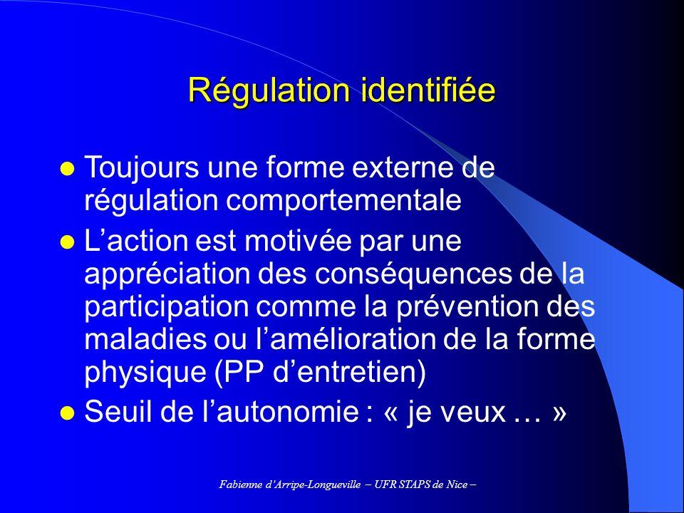 Régulation identifiée