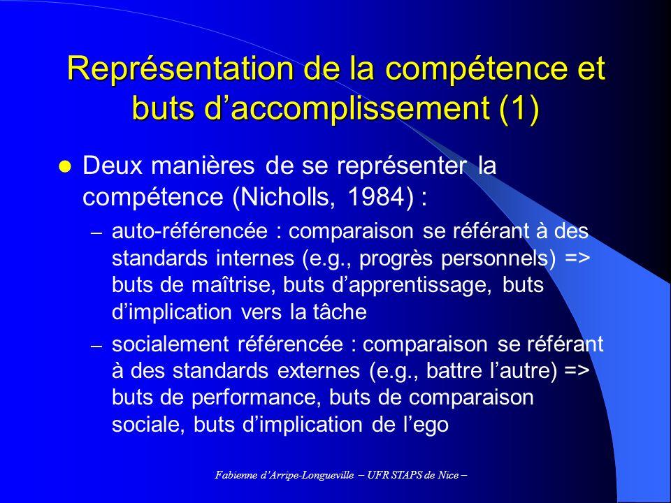 Représentation de la compétence et buts d'accomplissement (1)