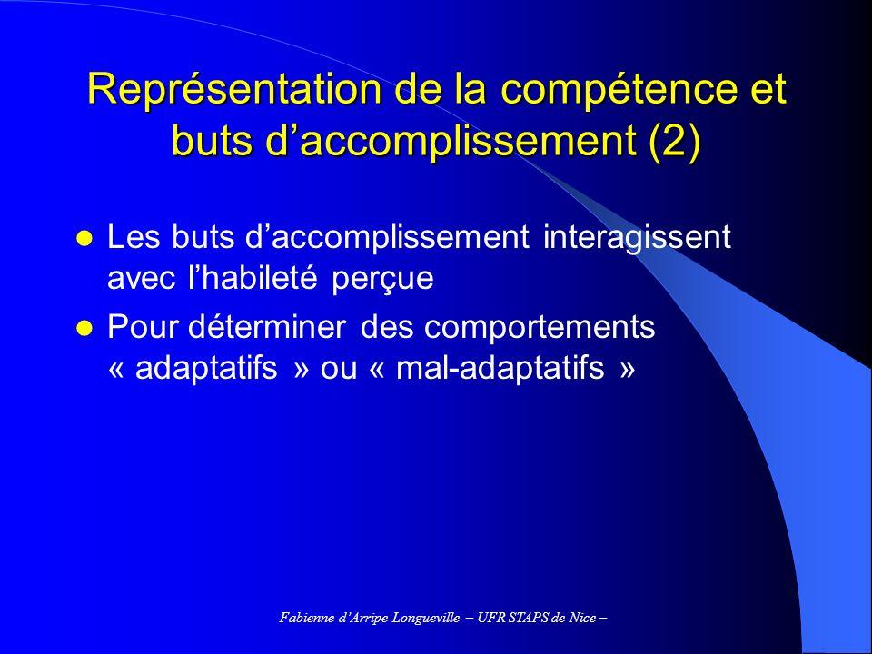 Représentation de la compétence et buts d'accomplissement (2)