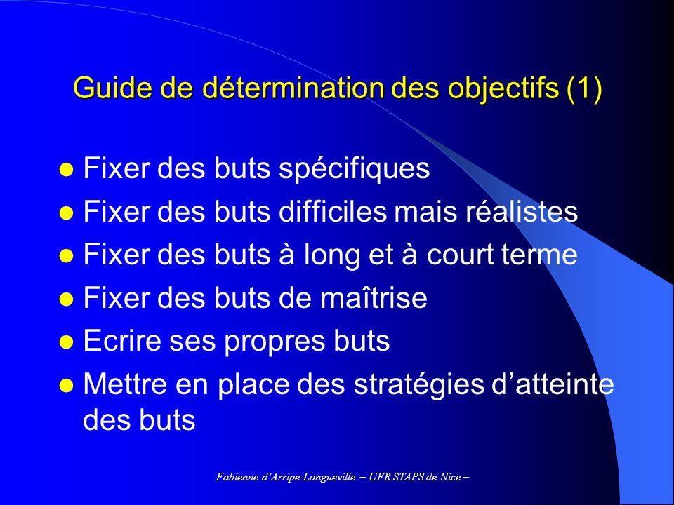 Guide de détermination des objectifs (1)