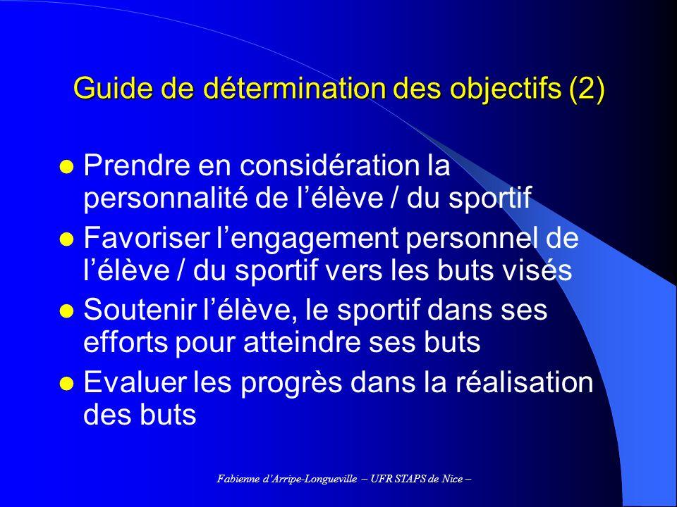 Guide de détermination des objectifs (2)