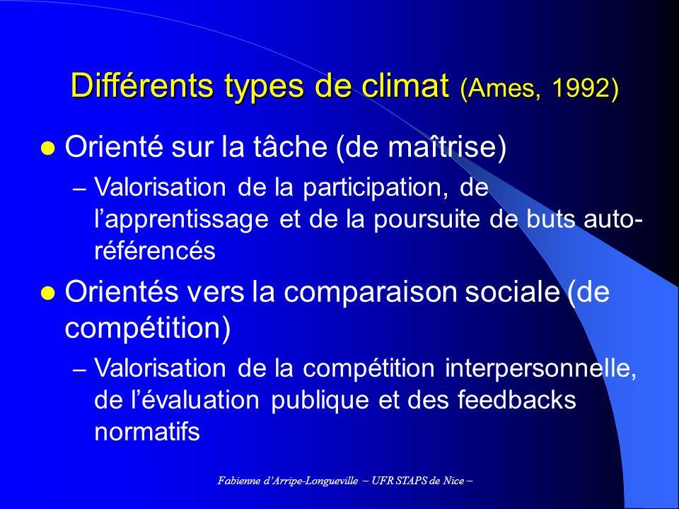 Différents types de climat (Ames, 1992)