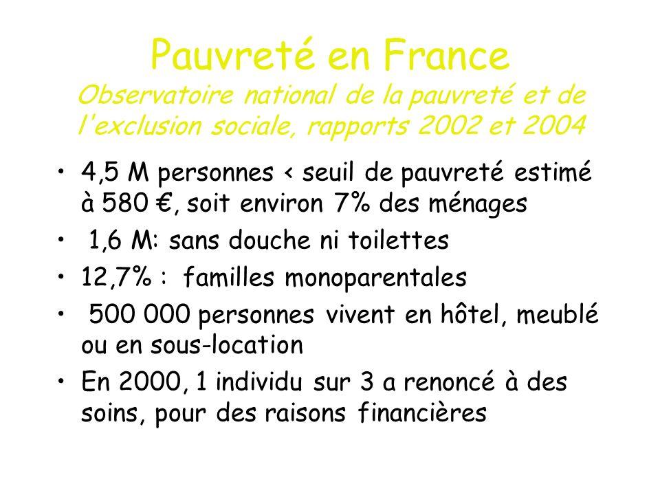 Pauvreté en France Observatoire national de la pauvreté et de l exclusion sociale, rapports 2002 et 2004
