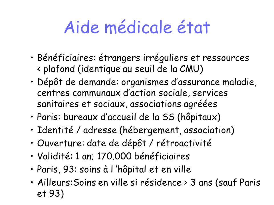 Aide médicale état Bénéficiaires: étrangers irréguliers et ressources < plafond (identique au seuil de la CMU)