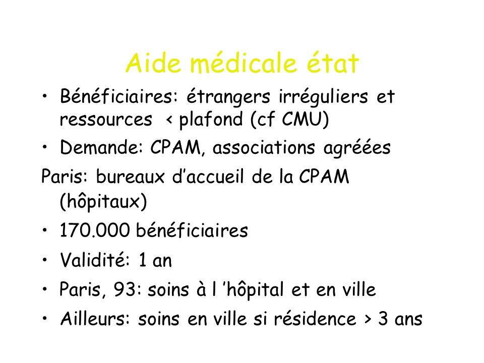 Aide médicale état Bénéficiaires: étrangers irréguliers et ressources < plafond (cf CMU) Demande: CPAM, associations agréées.