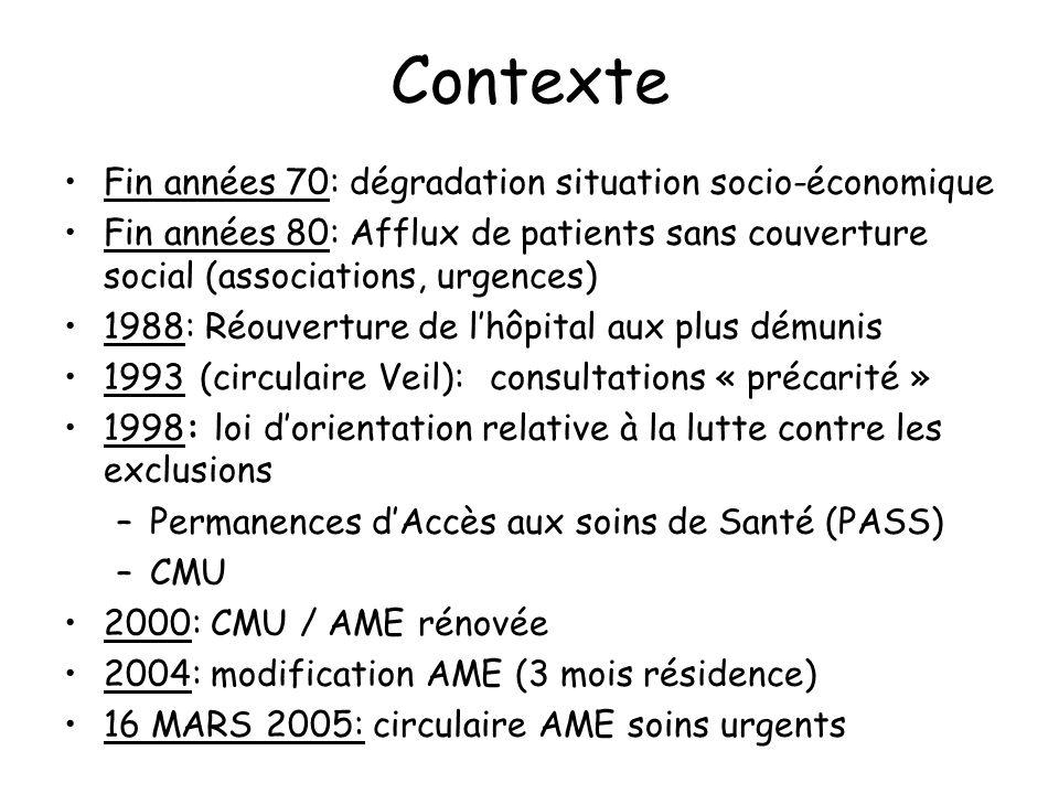 Contexte Fin années 70: dégradation situation socio-économique