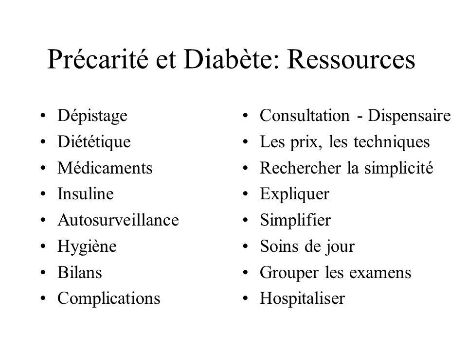 Précarité et Diabète: Ressources