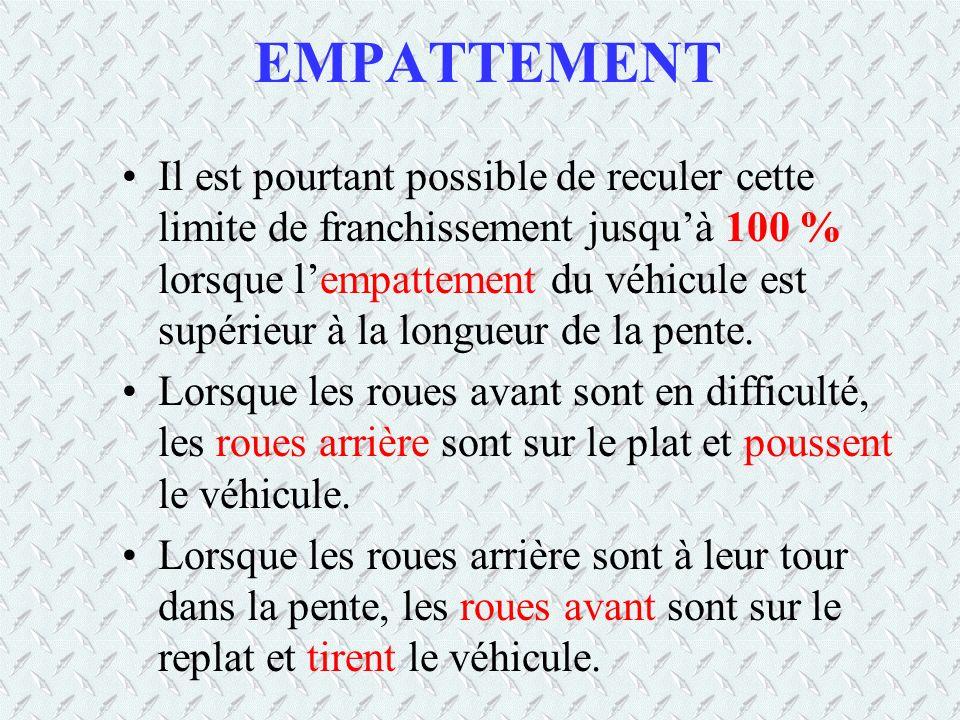 EMPATTEMENT