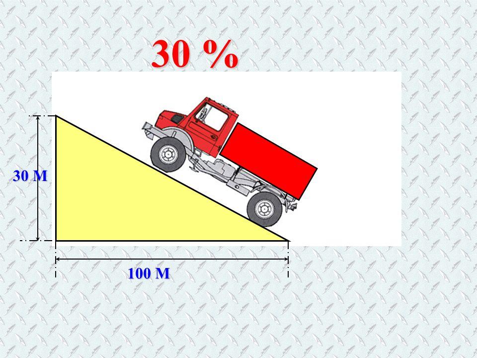 30 % 30 M 100 M