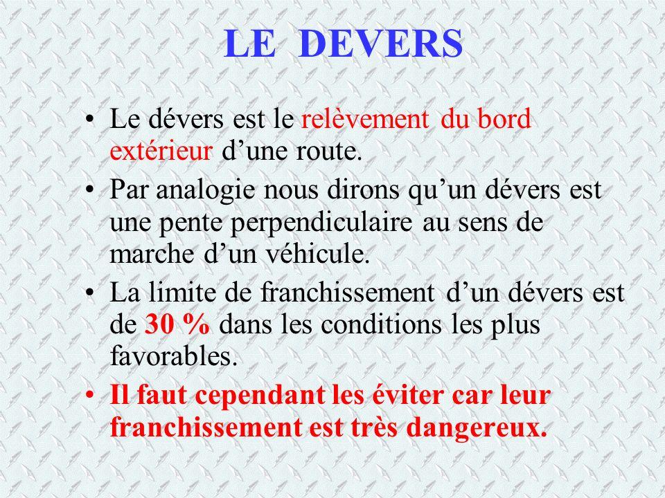 LE DEVERS Le dévers est le relèvement du bord extérieur d'une route.