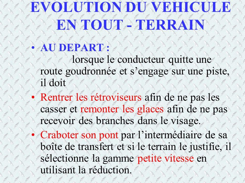 EVOLUTION DU VEHICULE EN TOUT - TERRAIN
