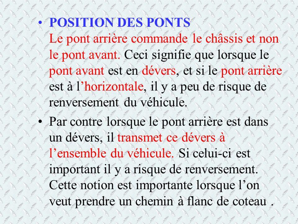 POSITION DES PONTS Le pont arrière commande le châssis et non le pont avant. Ceci signifie que lorsque le pont avant est en dévers, et si le pont arrière est à l'horizontale, il y a peu de risque de renversement du véhicule.