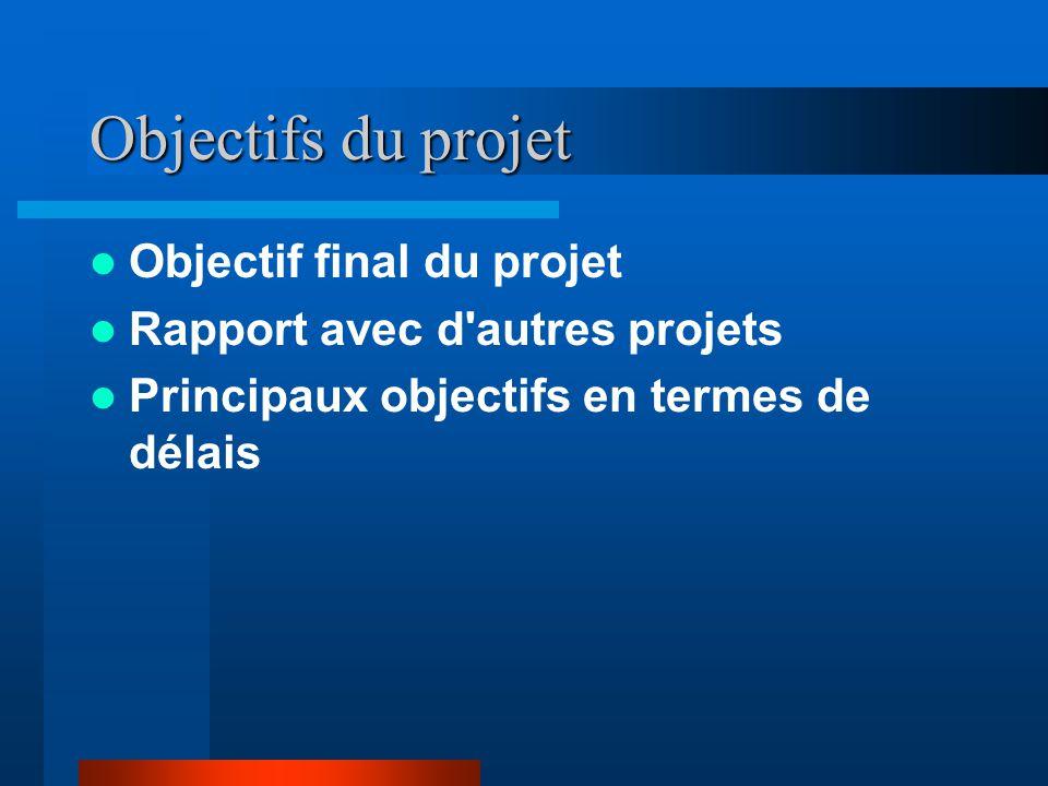 Objectifs du projet Objectif final du projet