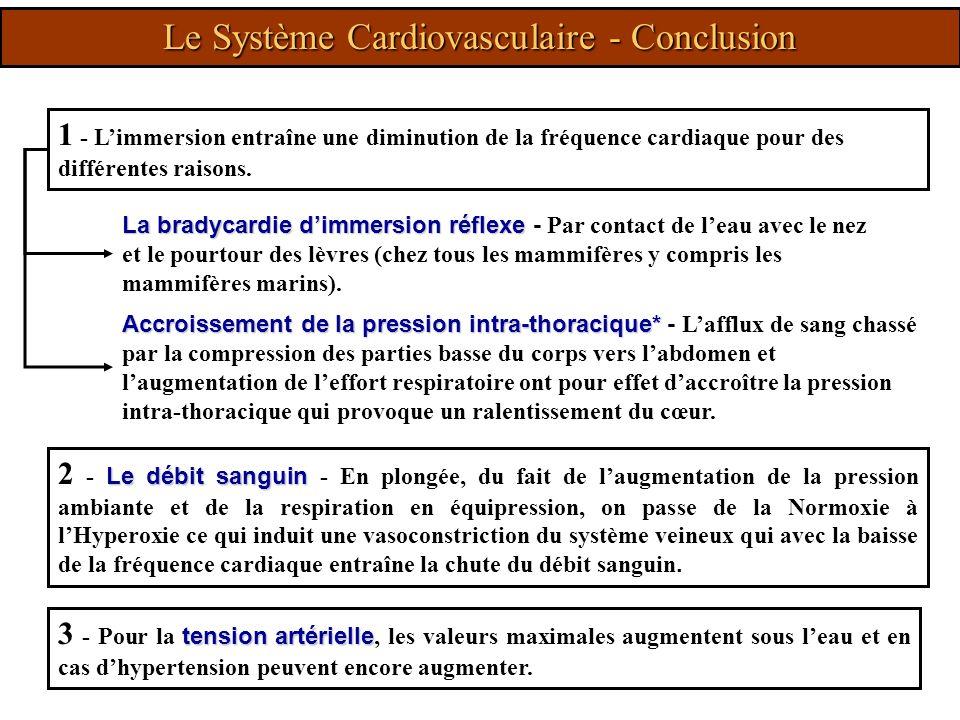 Le Système Cardiovasculaire - Conclusion