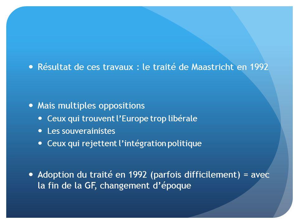 Résultat de ces travaux : le traité de Maastricht en 1992