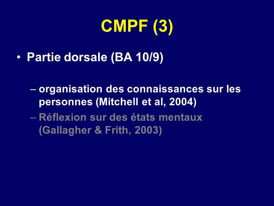 CMPF (3) Partie dorsale (BA 10/9)