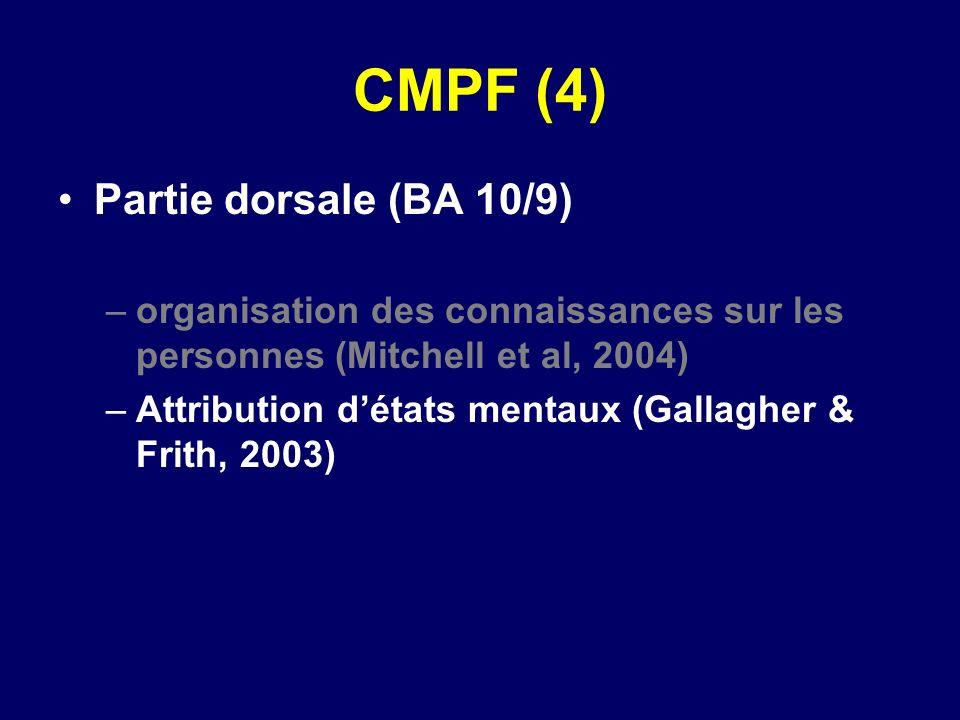 CMPF (4) Partie dorsale (BA 10/9)