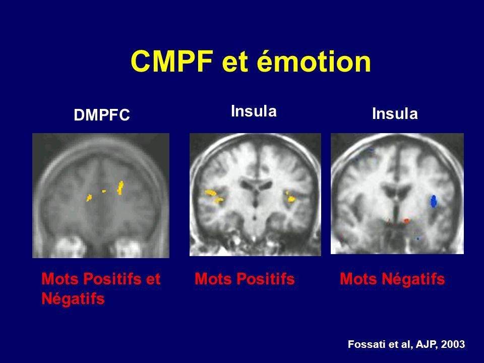 CMPF et émotion Insula DMPFC Insula Mots Positifs et Négatifs