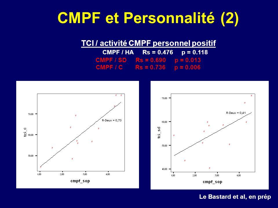 CMPF et Personnalité (2)