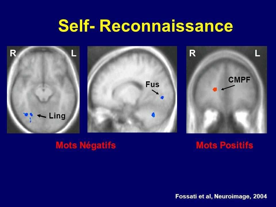 Self- Reconnaissance R L R L Mots Négatifs Mots Positifs CMPF Fus Ling