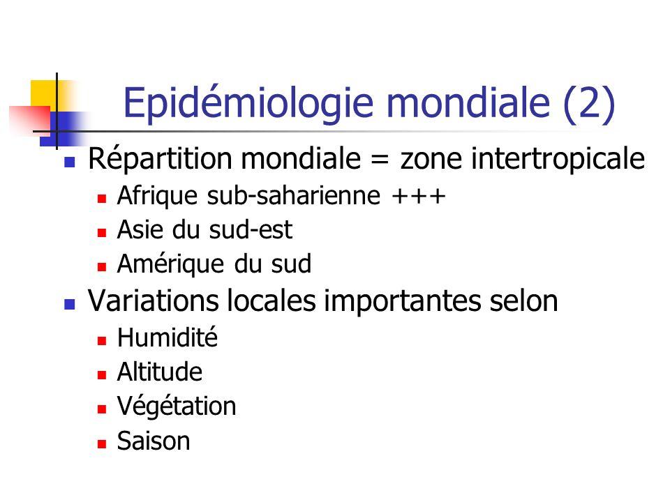 Epidémiologie mondiale (2)