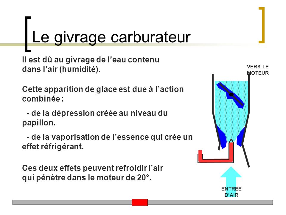 Le givrage carburateur