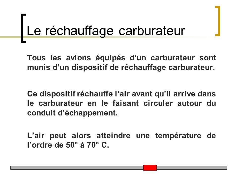 Le réchauffage carburateur