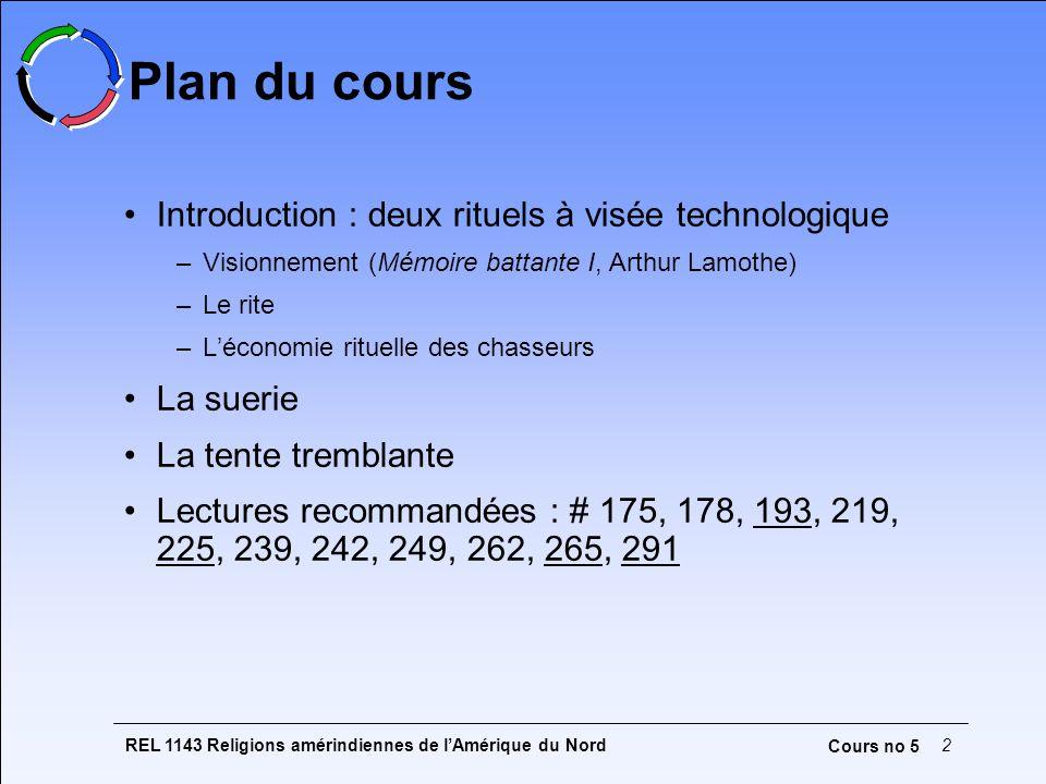 Plan du cours Introduction : deux rituels à visée technologique