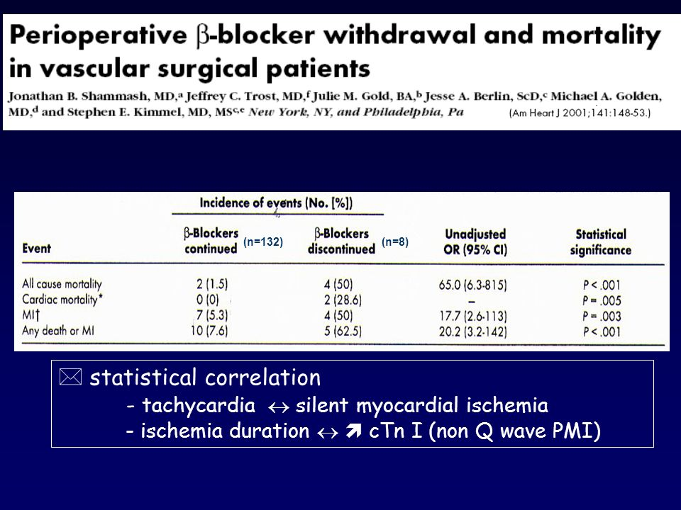 statistical correlation - tachycardia  silent myocardial ischemia