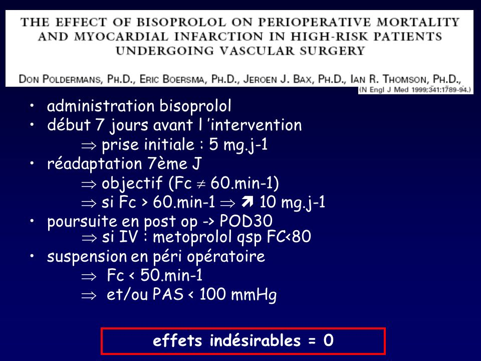administration bisoprolol