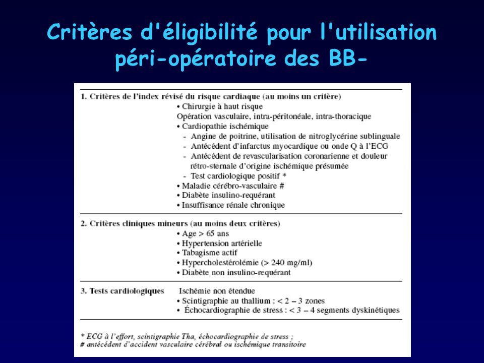 Critères d éligibilité pour l utilisation péri-opératoire des BB-
