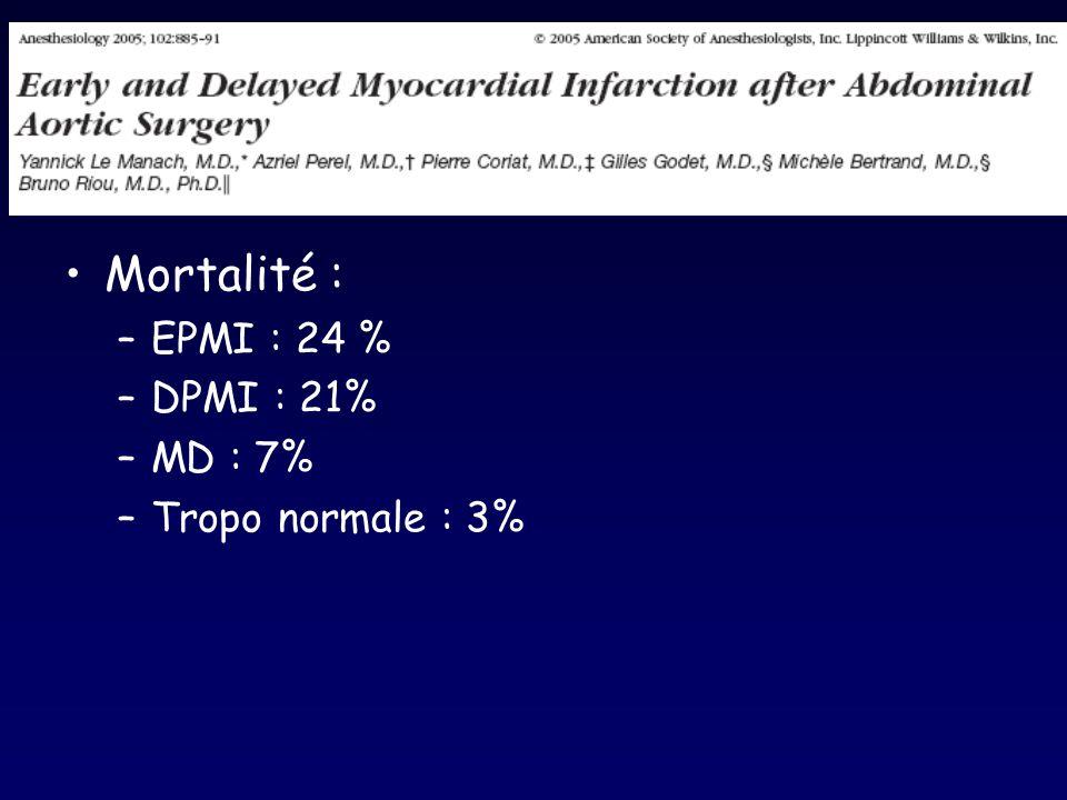 Mortalité : EPMI : 24 % DPMI : 21% MD : 7% Tropo normale : 3%
