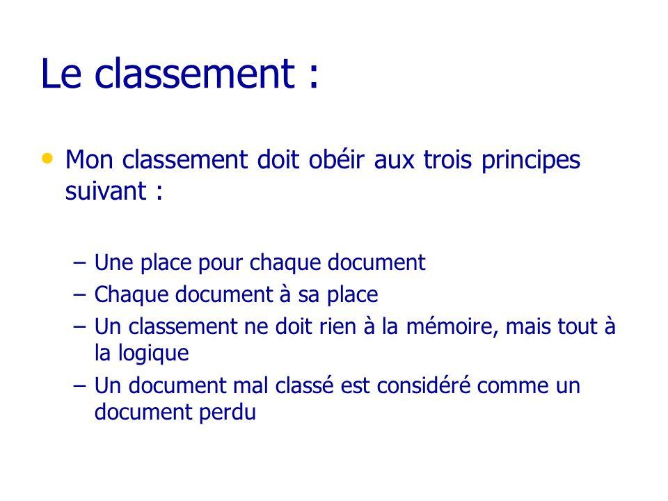 Le classement :Mon classement doit obéir aux trois principes suivant : Une place pour chaque document.