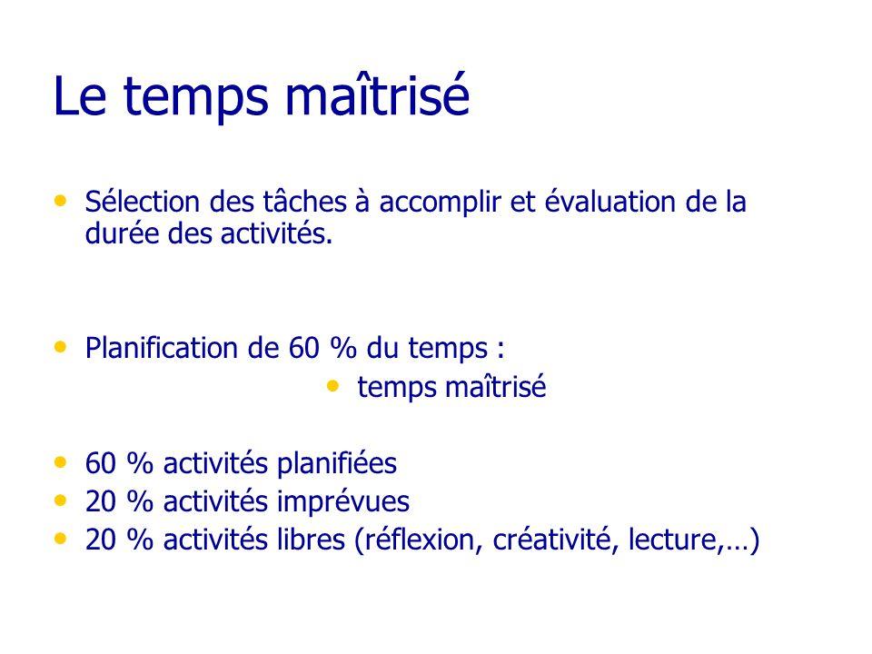Le temps maîtriséSélection des tâches à accomplir et évaluation de la durée des activités. Planification de 60 % du temps :
