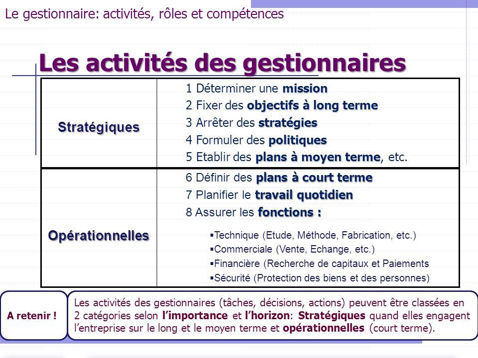Les activités des gestionnaires