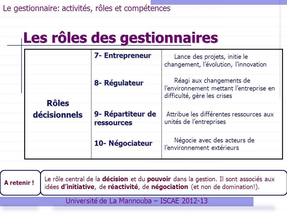 Les rôles des gestionnaires