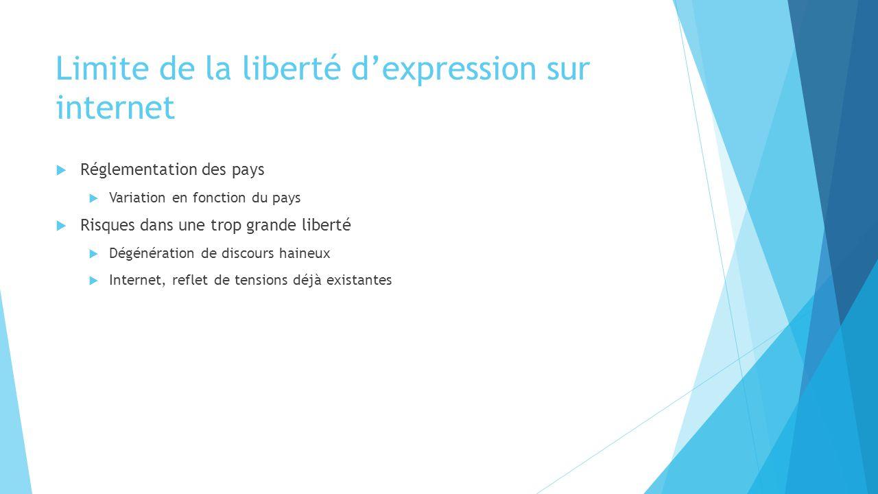 Limite de la liberté d'expression sur internet