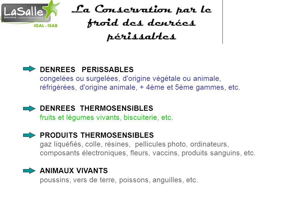 DENREES PERISSABLES congelées ou surgelées, d origine végétale ou animale, réfrigérées, d origine animale, + 4ème et 5ème gammes, etc.