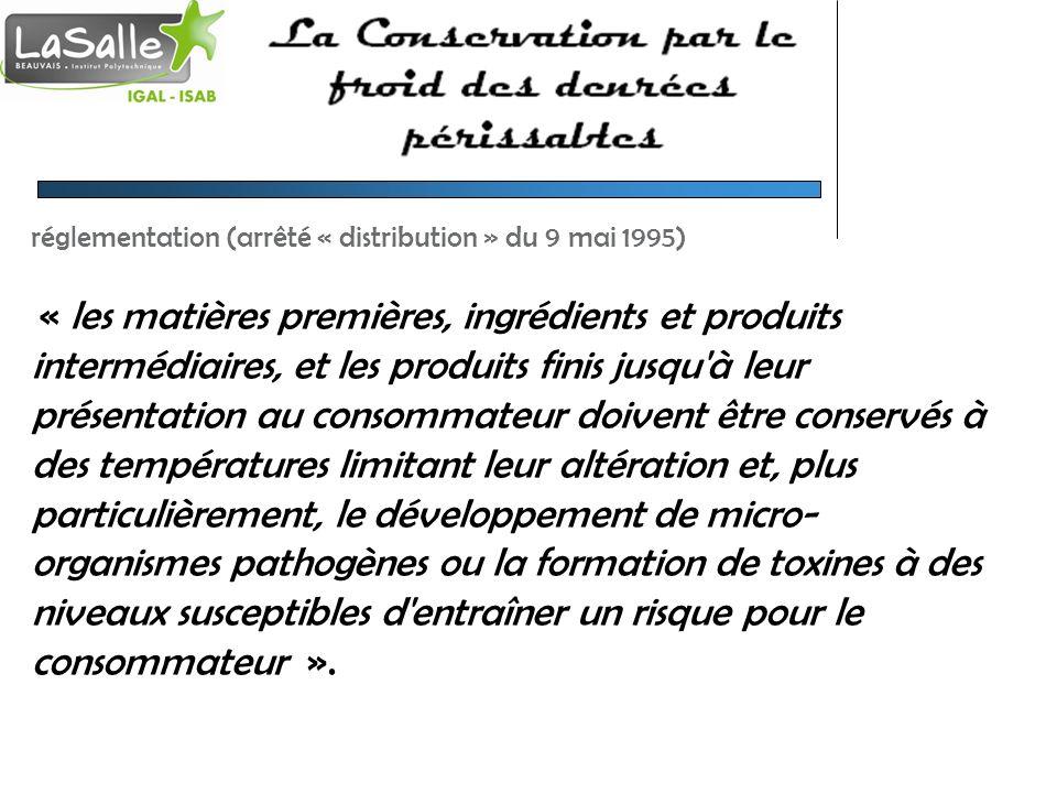 réglementation (arrêté « distribution » du 9 mai 1995)