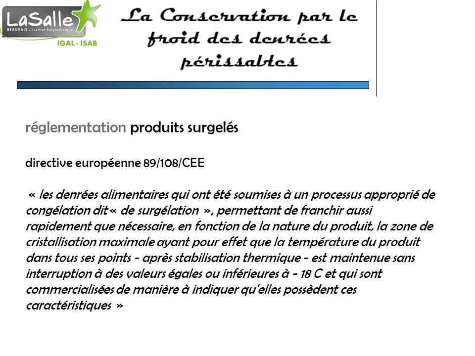réglementation produits surgelés